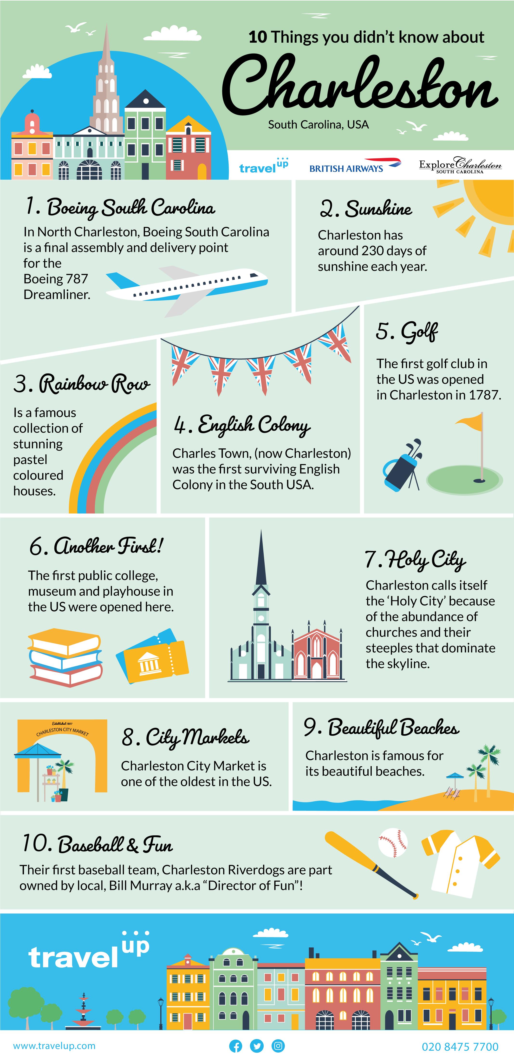 Charleston infographic-02